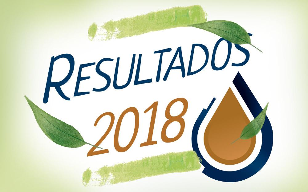 Resultados de 2018